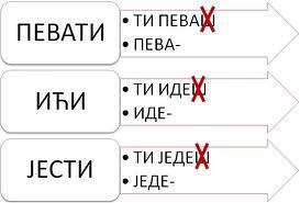 d0bfd180d0b5d183d0b7d0b8d0bcd0b0d19ad0b5-1